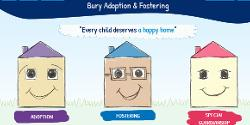 Bury Adoption and Fostering website